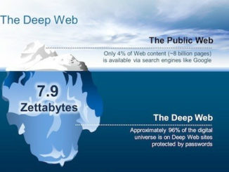 Read Scoops The Deep Web
