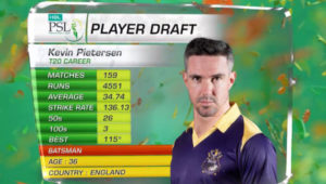 Read Scoops Kevin Pietersen PSL Draft