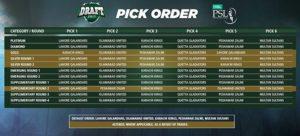 Read Scoops PSL 3 Draft