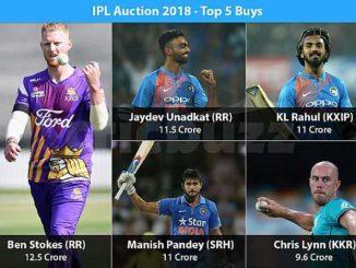 IPL 2018 top buys