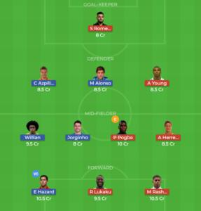 Chelsea vs Manchester United FA Cup fantasy team