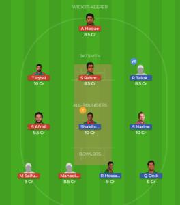 Comilla vs Dhaka BPL 2019 Final fantasy team