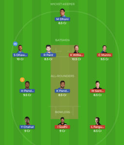 New Zealand vs India 2nd T20I fantasy team