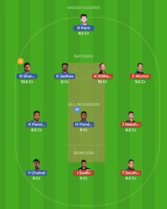 New Zealand vs India 3rd T20I Fantasy Team