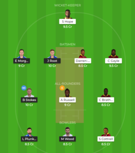 West Indies vs England 5th ODI fantasy team