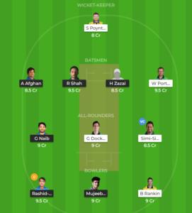 Afghanistan vs Ireland 5th ODI fantasy team