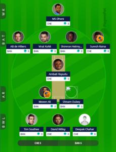 IPL 2019 - Match 1 CSK vs RCB Fantasy Team