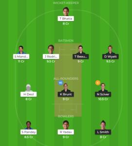 India W vs England W 3rd T20 fantasy team