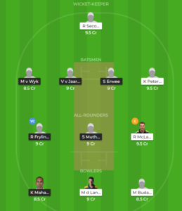 Knights vs Dolphins Momentum One Day Cup fantasy team