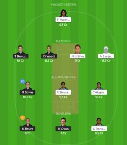 Sri Lanka vs England Women 2nd ODI Fantasy team