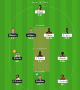 West Indies vs England 1st T20 fantasy team
