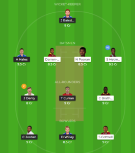 West Indies vs England 2nd T20 fantasy team