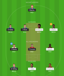 West Indies vs England 3rd T20 fantasy team