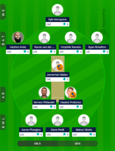 CSA 2019 Match 3 - Lions vs Cobras fantasy team