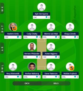 CSA T20 2019 Match 10 - Cobras vs Dolphins fantasy team