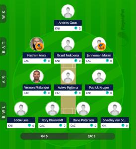 CSA T20 2019 Match 13 - Cobras vs Knights fantasy team