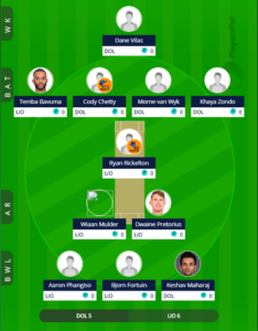 CSA T20 2019 Match 5 - LIO vs DOL fantasy team