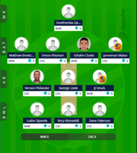 CSA T20 2019 Match 7 - Cobras vs Warriors fantasy team