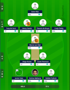 CSA T20 2019 Titans vs Dolphins fantasy team