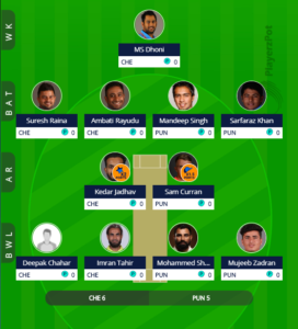 IPL 2019 Match 18 - CSK vs KXIP fantasy team