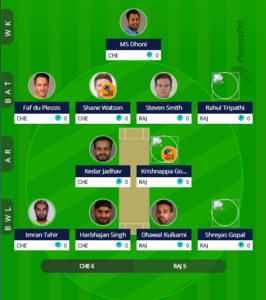 IPL 2019 Match 25 - RR vs CSK fantasy team