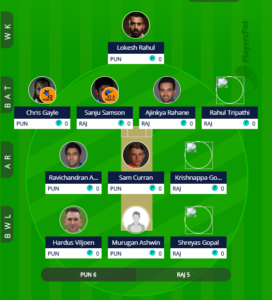 IPL 2019 Match 32 - KXIP vs RR Fantasy Team