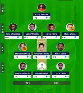IPL 2019 Match 33 - SRH vs CSK Fantasy Team