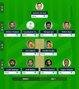 IPL 2019 Match 34 - DC vs MI Fantasy Team
