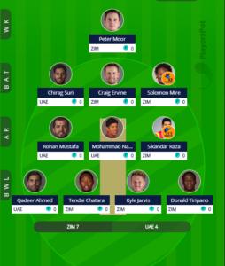Zimbabwe vs UAE 2nd ODI fantasy team