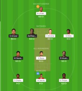 Zimbabwe vs UAE 3rd ODI fantasy team