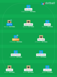 English One Day Cup Semi Final 1 - NOT vs SOM Fantasy Team