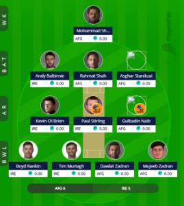 Ireland vs Afghanistan 2019 - 1st ODI Fantasy Team