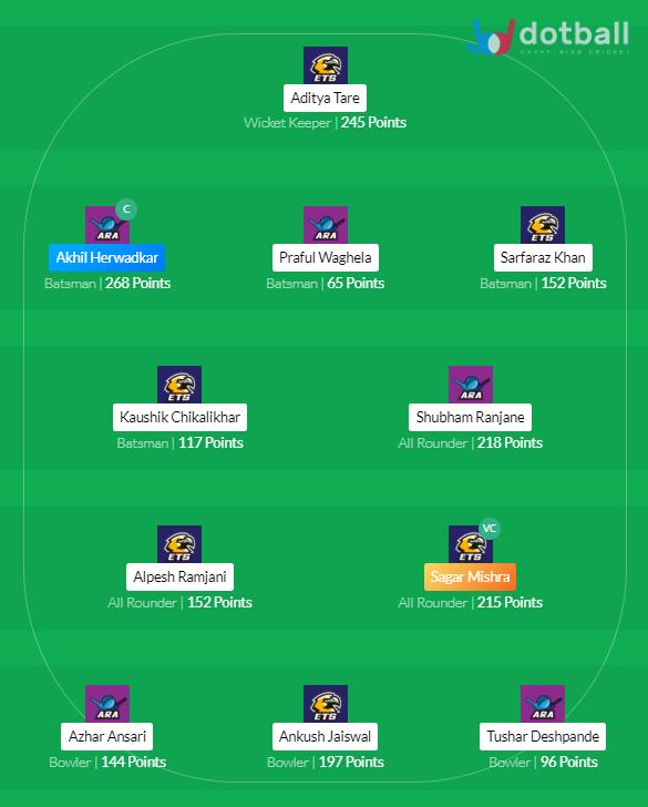 MPL 2019 Match 16 - AA vs ETS Fantasy Team