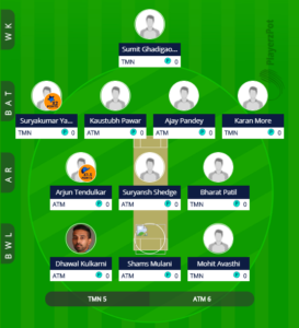 Mumbai T20 League - AT vs TK Fantasy Team