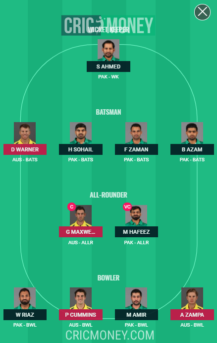 CWC 2019 Match 17 - AUS vs PAK Fantasy Team