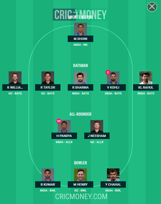 CWC 2019 Match 18 - IND vs NZ Fantasy Team