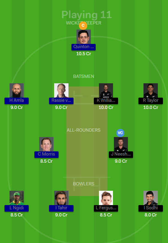 CWC 2019 Match 25 - NZ vs SA Fantasy Team