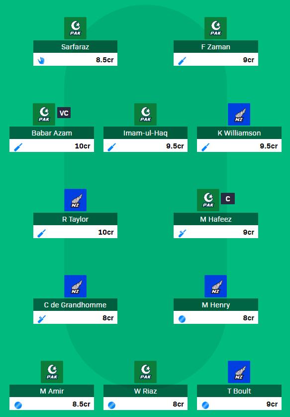 CWC 2019 Match 33 - NZ vs PAK Fantasy Team