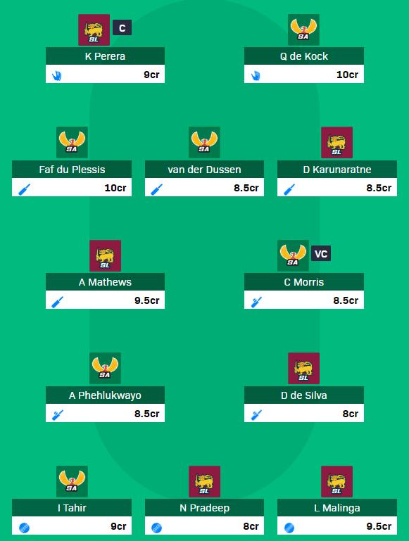 CWC 2019 Match 35 - SL vs SA Fantasy Team
