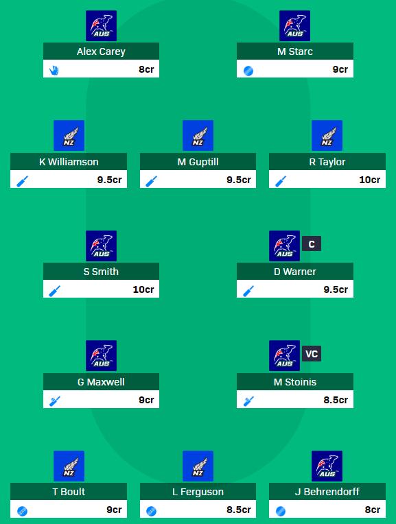CWC 2019 Match 37 - NZ vs AUS Fantasy Team