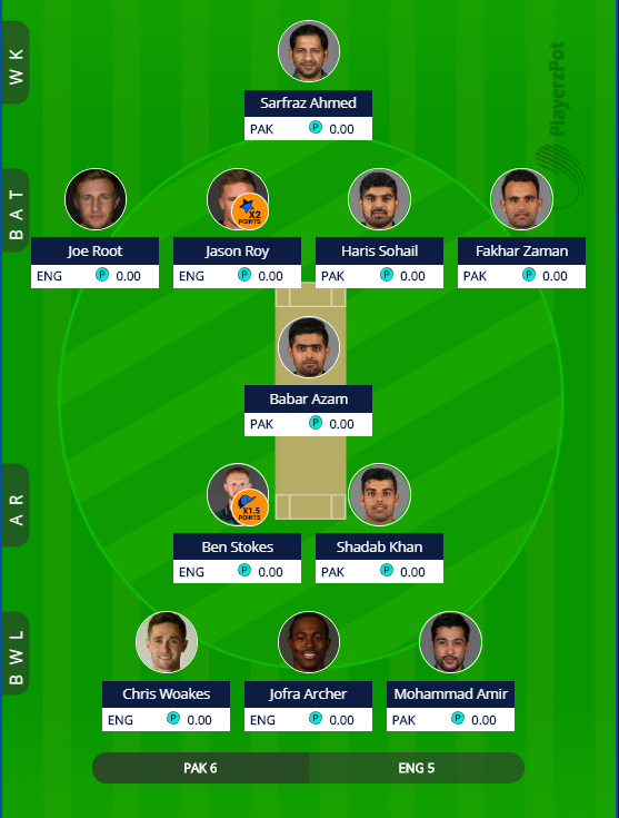 CWC 2019 Match 6 - ENG vs PAK Fantasy Team