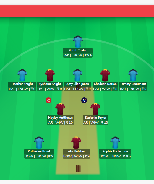 ENGW vs WIW 2019 - 1st T20 Fantasy Team