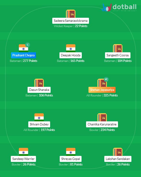 IND A vs SL A - 4th ODI Fantasy Team