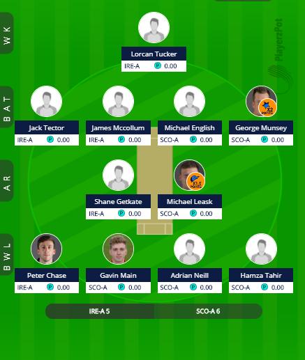 IR-A vs SCO-A 4th ODI fantasy team