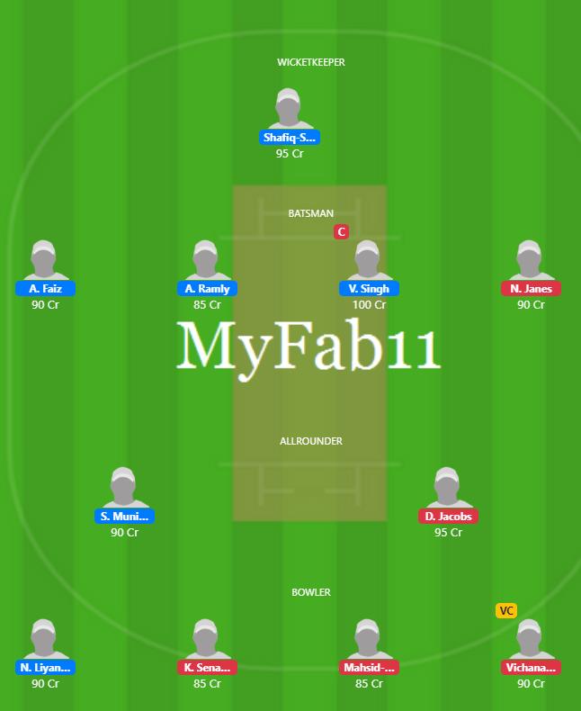 Malaysia tri-series 2019 - MAL vs TL fantasy team