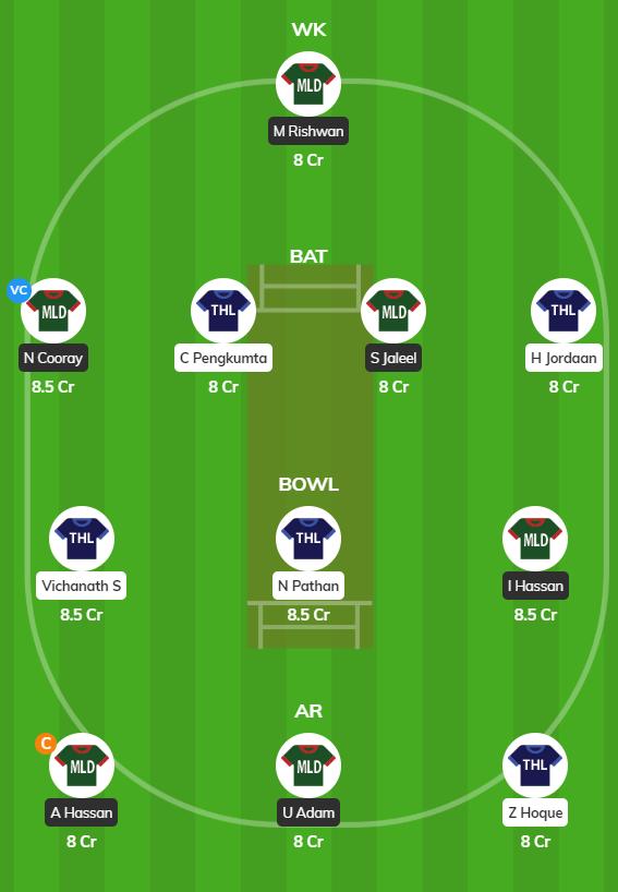 Malaysia tri-series - MLD vs TL fantasy team