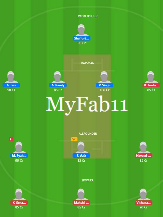Malaysia tri-series Match 4 - MLD vs TL fantasy team