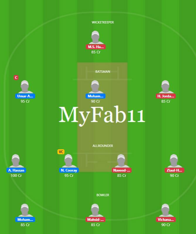 Malaysia tri-series Match 6 - TL vs MLD fantasy team