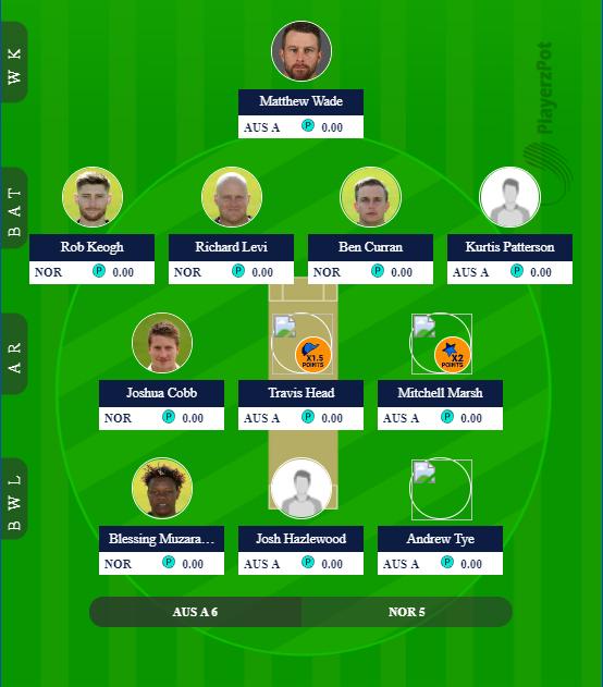 NOR vs AUS A 2019 - 1st ODI Fantasy Team