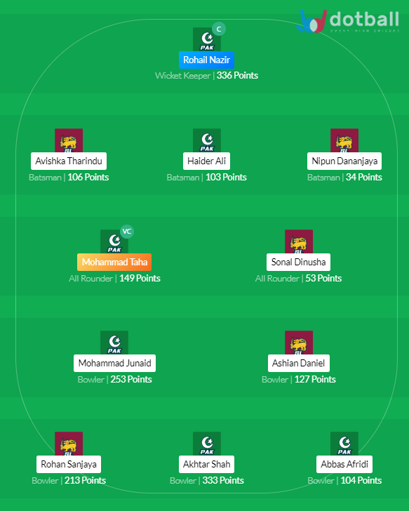 SL U19 vs PAK U19 - 5th ODI Fantasy Team